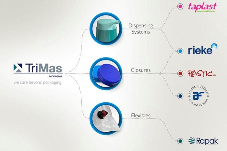 TriMas Packaging 的新全球结构